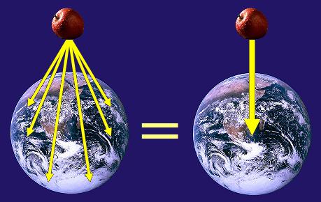 万有引力概念图