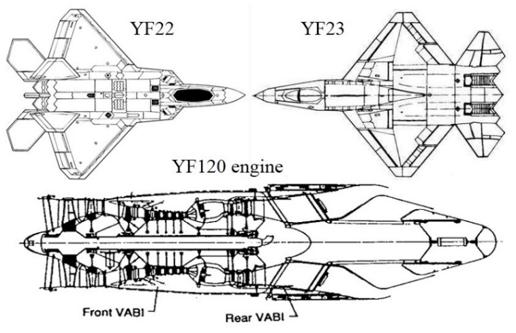 YF22、YF23战斗机与YF120变循环发动机,它是世界上第一种经飞行验证的战斗机用变循环发动机。
